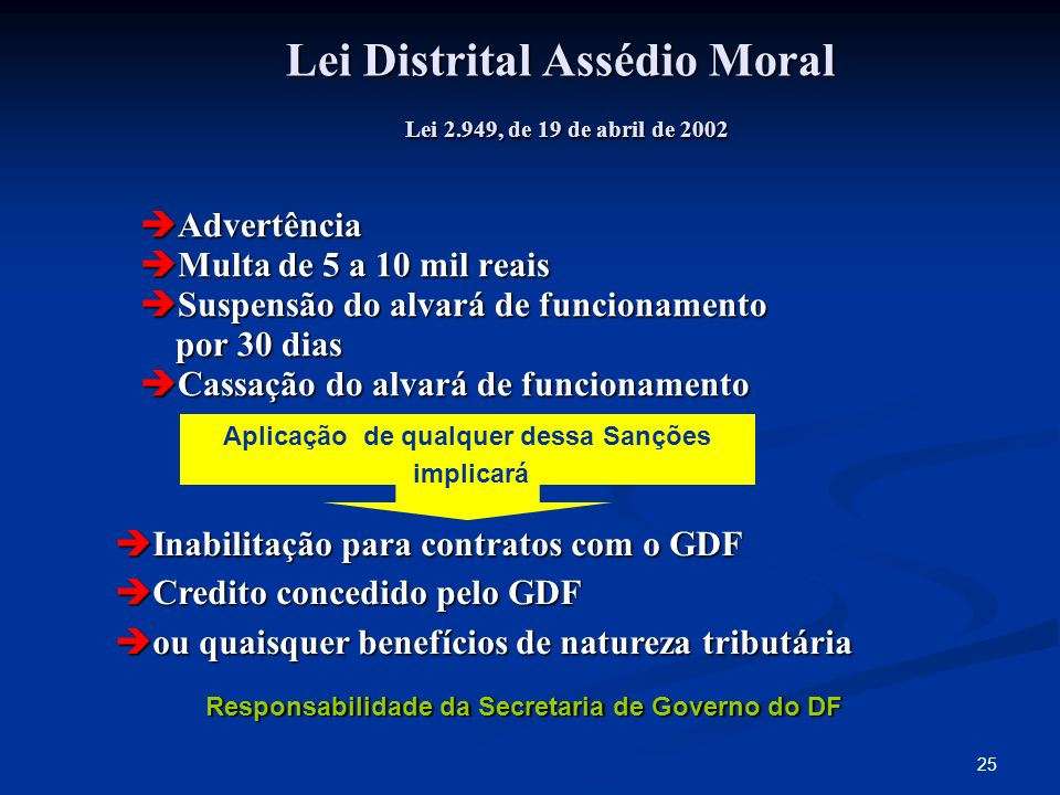 Lei Distrital Assédio Moral Lei 2.949, de 19 de abril de 2002
