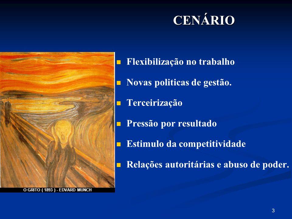 O GRITO ( 1893 ) - EDVARD MUNCH