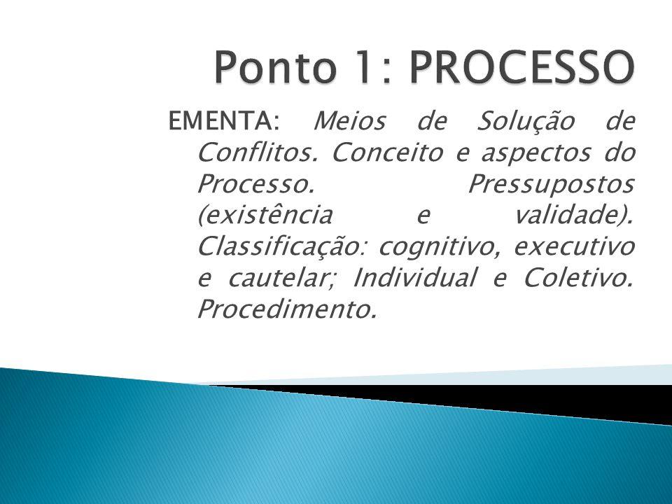 Ponto 1: PROCESSO