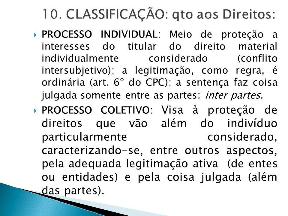 10. CLASSIFICAÇÃO: qto aos Direitos:
