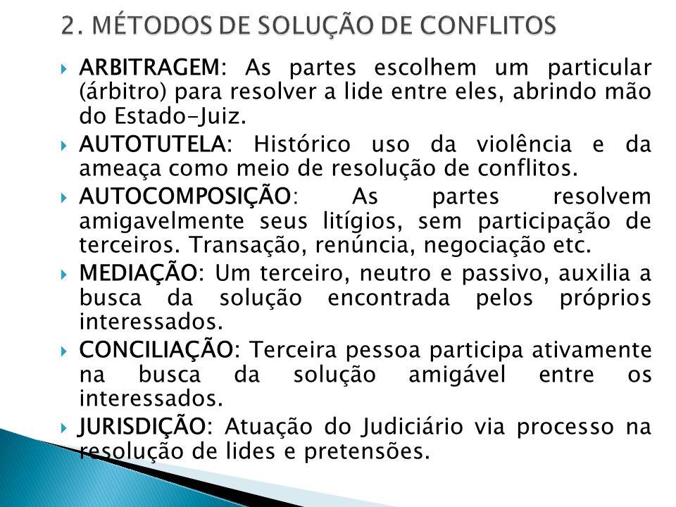 2. MÉTODOS DE SOLUÇÃO DE CONFLITOS