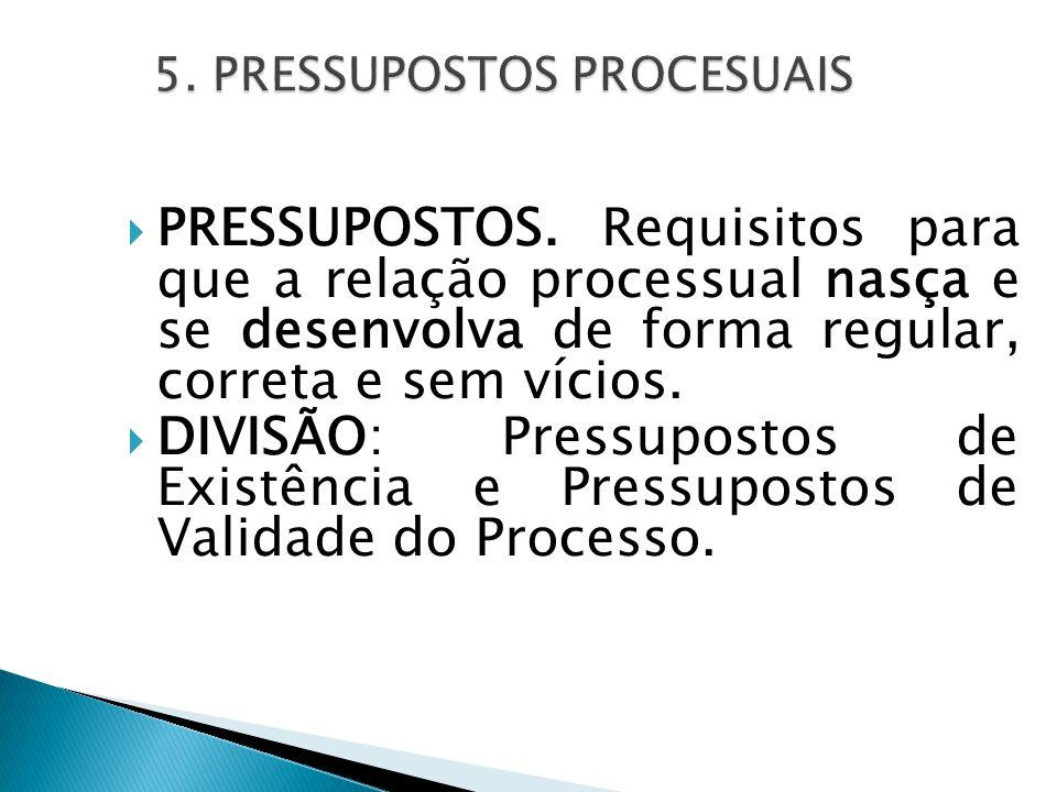 5. PRESSUPOSTOS PROCESUAIS