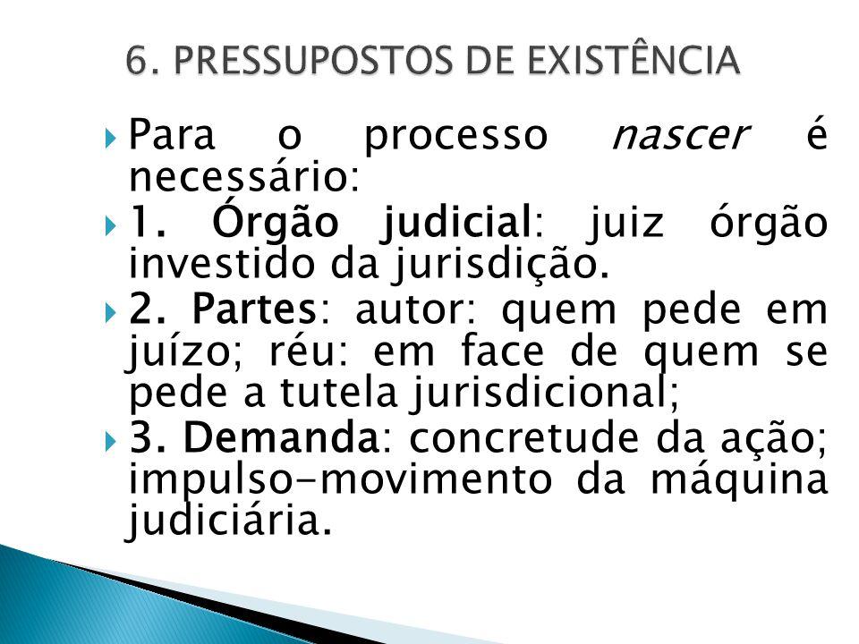 6. PRESSUPOSTOS DE EXISTÊNCIA