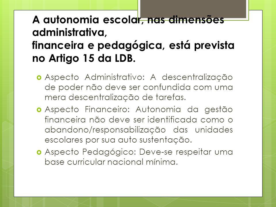 A autonomia escolar, nas dimensões administrativa, financeira e pedagógica, está prevista no Artigo 15 da LDB.