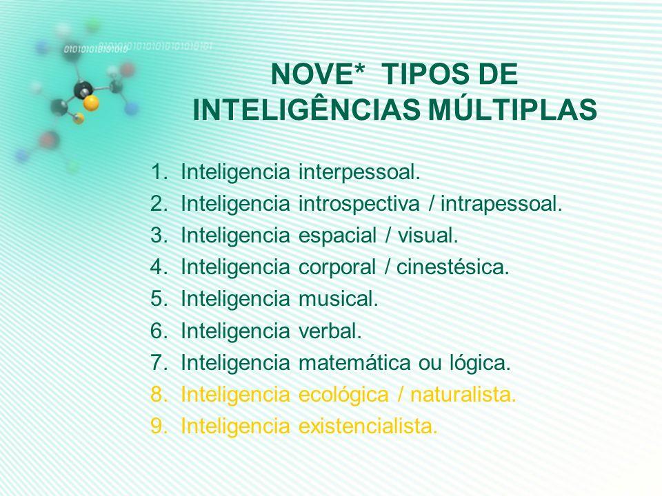 NOVE* TIPOS DE INTELIGÊNCIAS MÚLTIPLAS