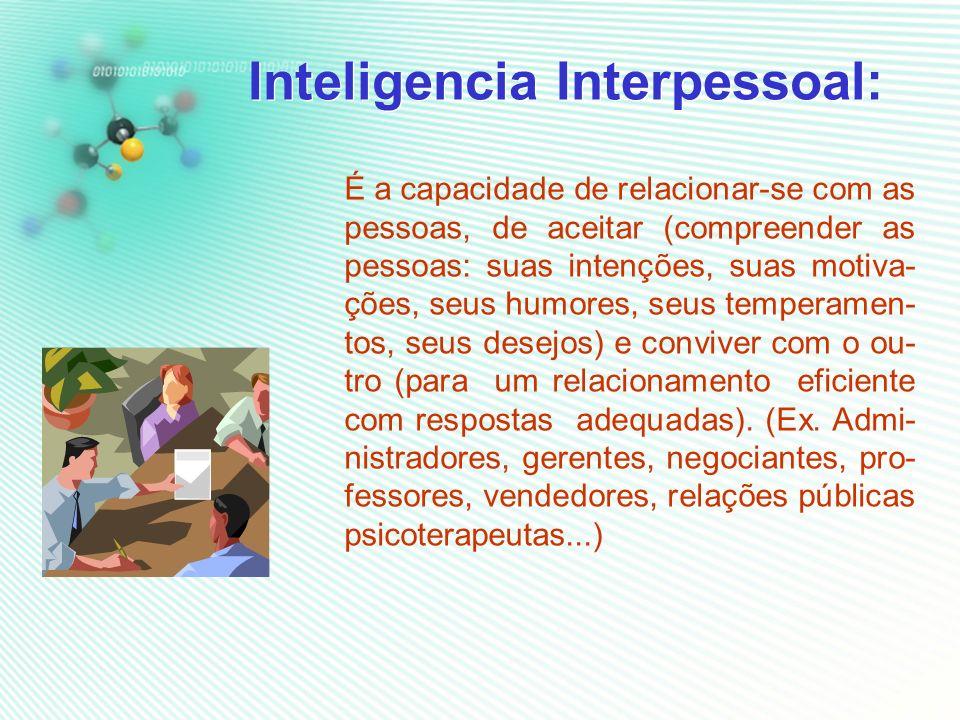 Inteligencia Interpessoal: