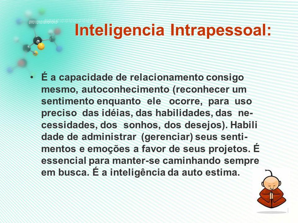 Inteligencia Intrapessoal: