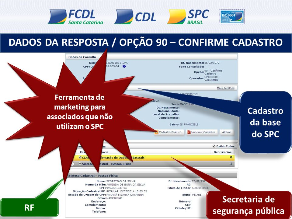 DADOS DA RESPOSTA / OPÇÃO 90 – CONFIRME CADASTRO