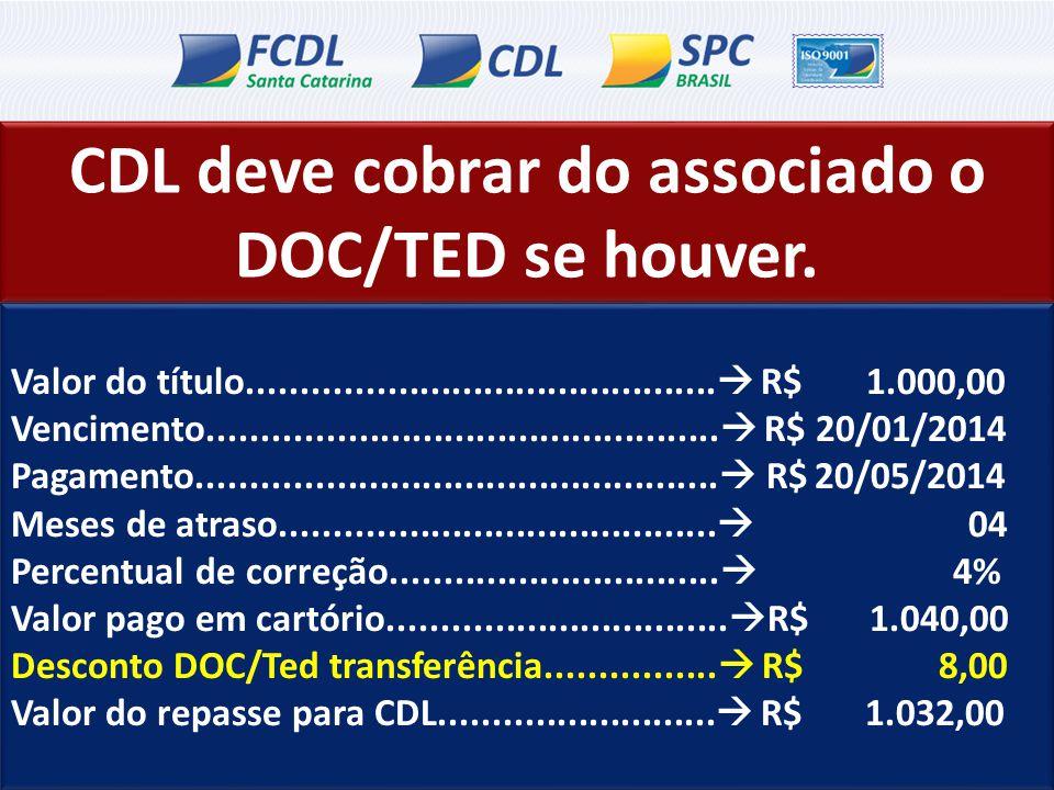 CDL deve cobrar do associado o DOC/TED se houver.