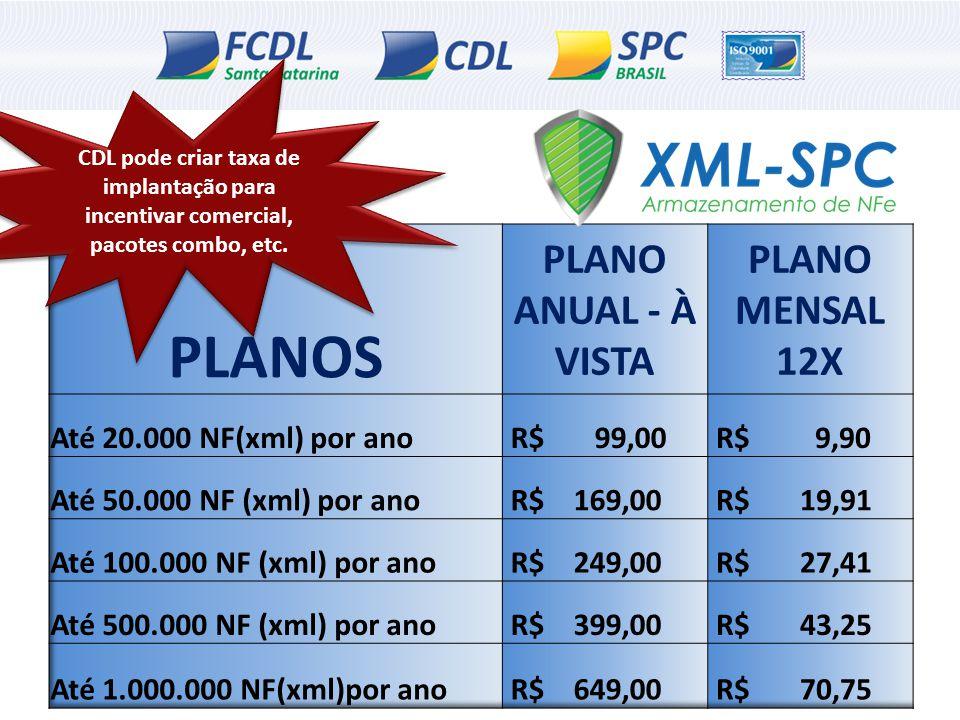 PLANOS PLANO ANUAL - À VISTA PLANO MENSAL 12X
