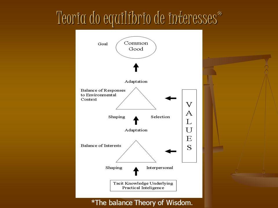 Teoria do equilíbrio de interesses*