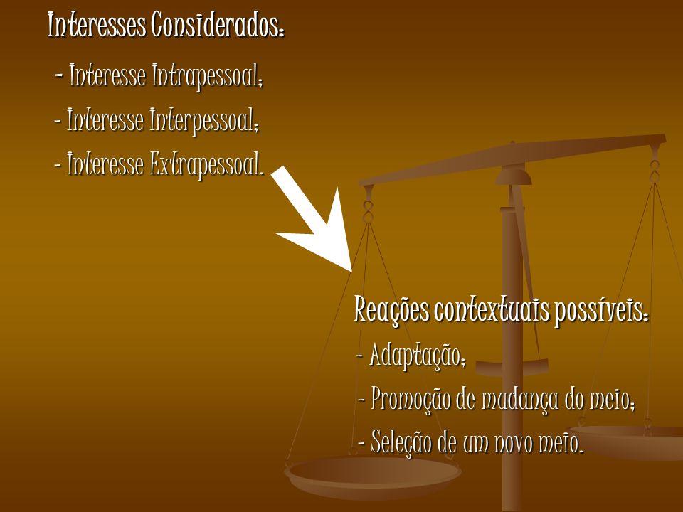 Interesses Considerados: - Interesse Intrapessoal;