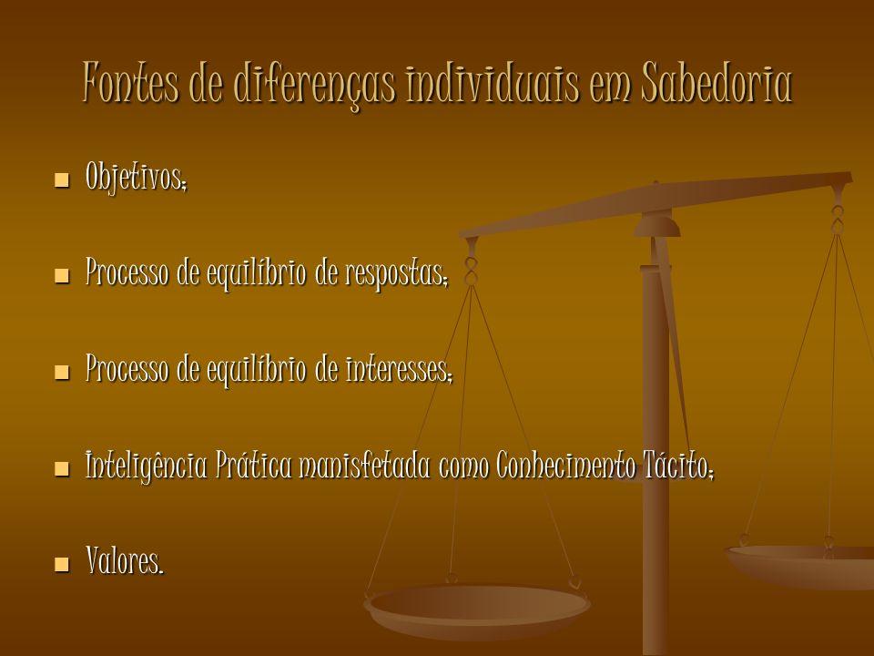 Fontes de diferenças individuais em Sabedoria