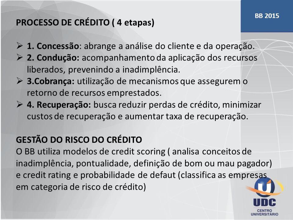 PROCESSO DE CRÉDITO ( 4 etapas)