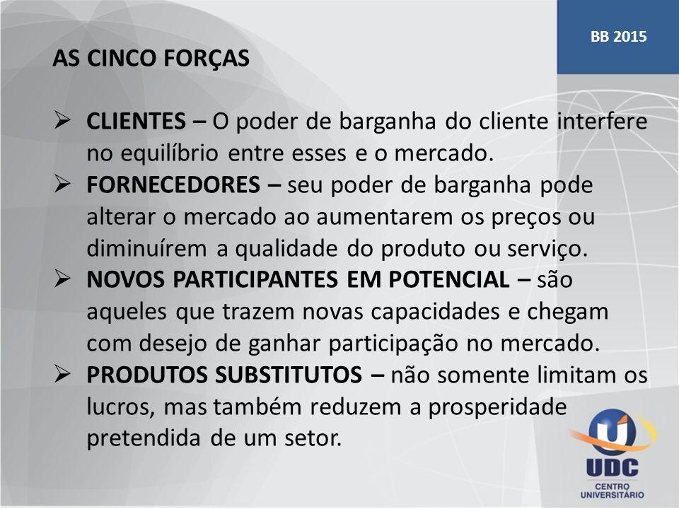 BB 2015 AS CINCO FORÇAS. CLIENTES – O poder de barganha do cliente interfere no equilíbrio entre esses e o mercado.