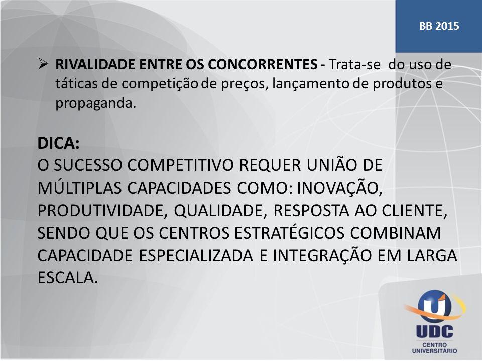 BB 2015 RIVALIDADE ENTRE OS CONCORRENTES - Trata-se do uso de táticas de competição de preços, lançamento de produtos e propaganda.