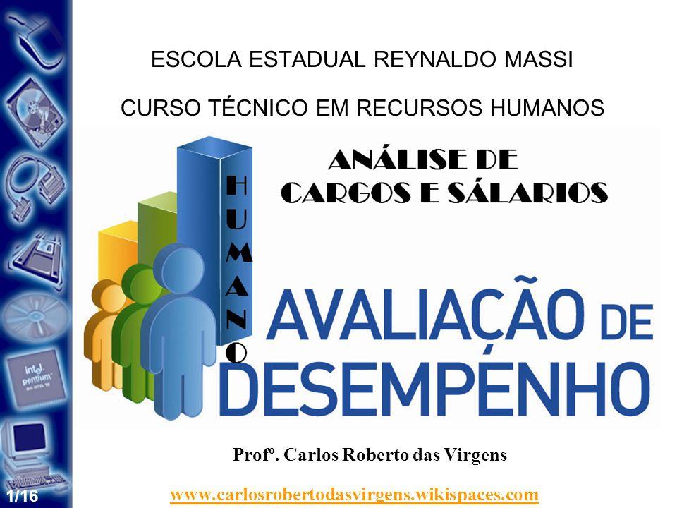 ESCOLA ESTADUAL REYNALDO MASSI CURSO TÉCNICO EM RECURSOS HUMANOS