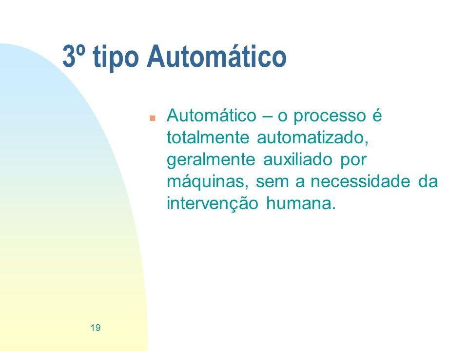 3º tipo AutomáticoAutomático – o processo é totalmente automatizado, geralmente auxiliado por máquinas, sem a necessidade da intervenção humana.