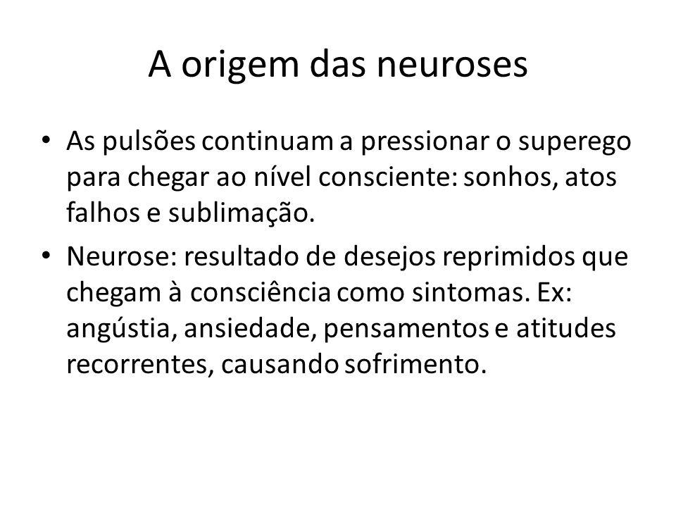 A origem das neuroses As pulsões continuam a pressionar o superego para chegar ao nível consciente: sonhos, atos falhos e sublimação.