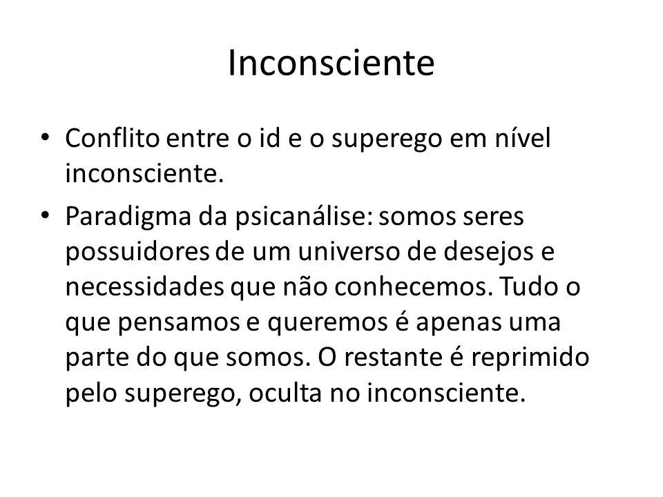 Inconsciente Conflito entre o id e o superego em nível inconsciente.