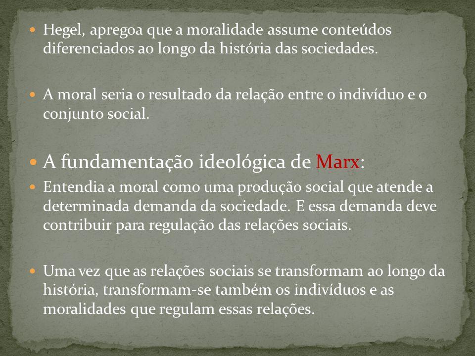 A fundamentação ideológica de Marx: