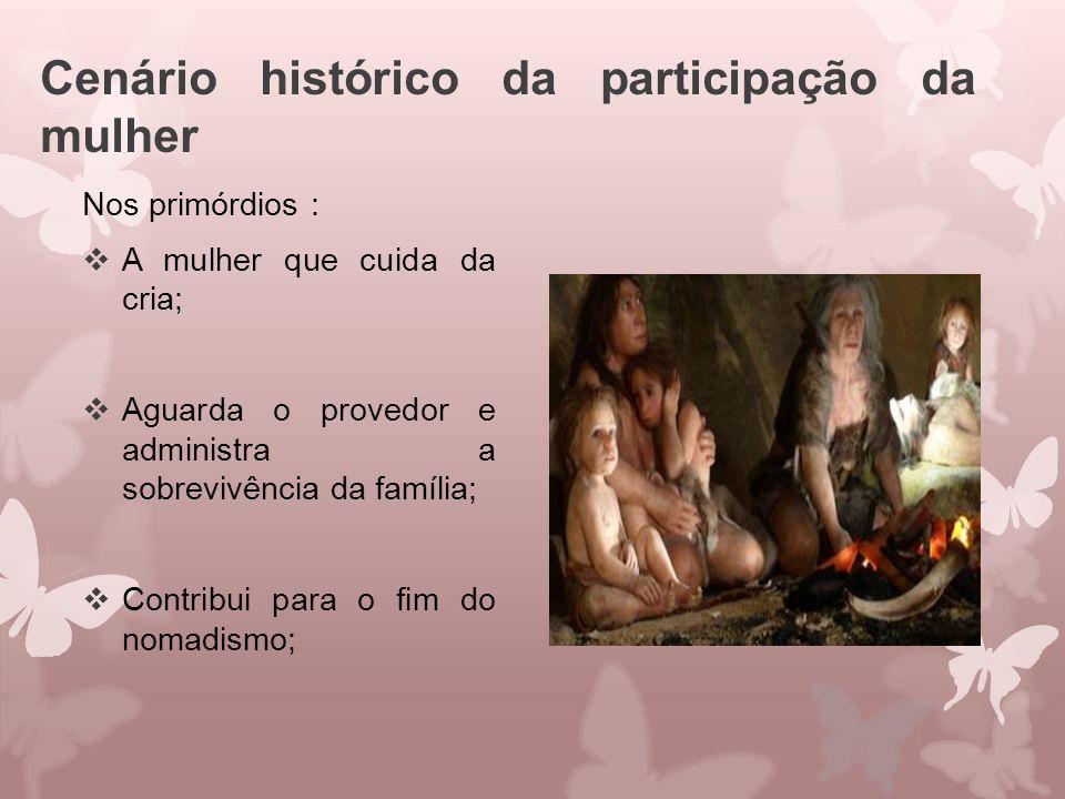 Cenário histórico da participação da mulher
