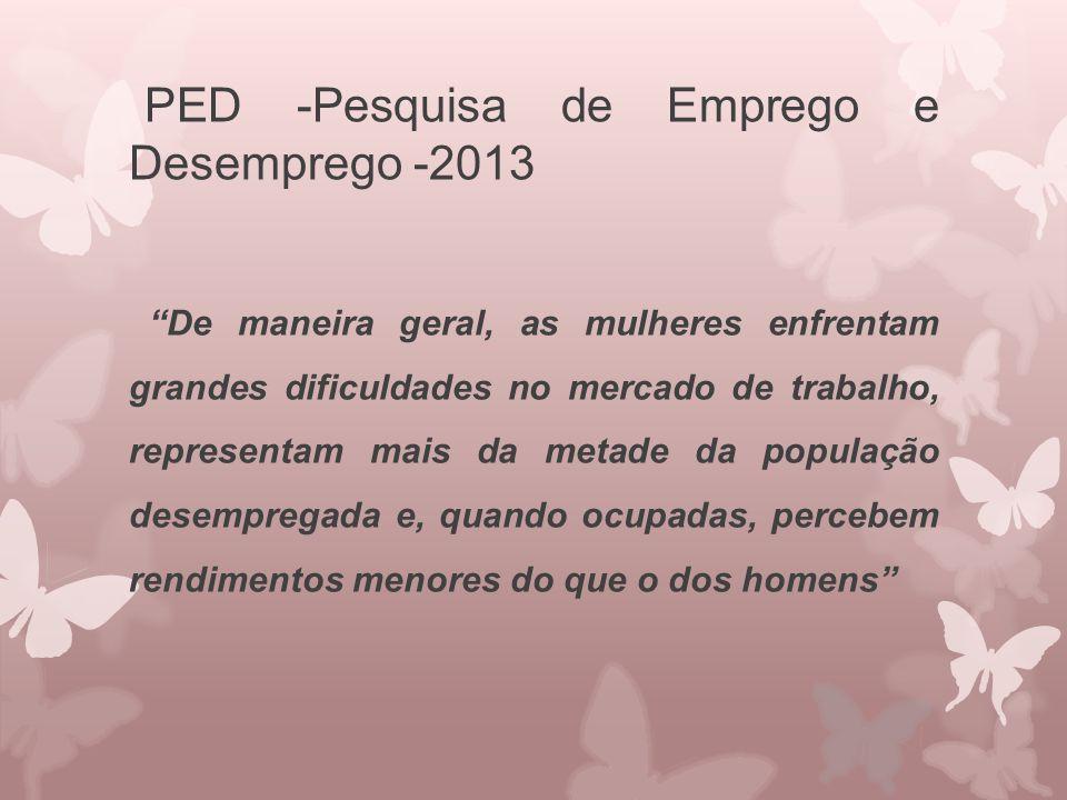 PED -Pesquisa de Emprego e Desemprego -2013