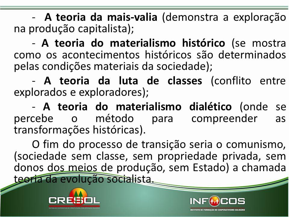 - A teoria da mais-valia (demonstra a exploração na produção capitalista);