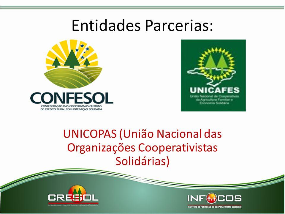 UNICOPAS (União Nacional das Organizações Cooperativistas Solidárias)