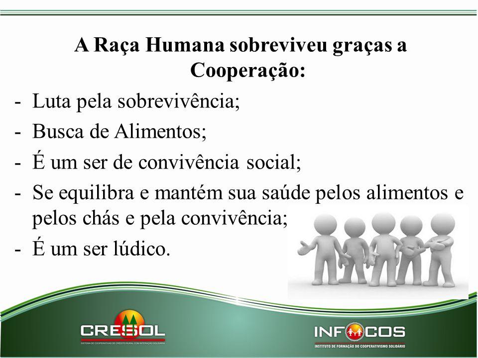 A Raça Humana sobreviveu graças a Cooperação: