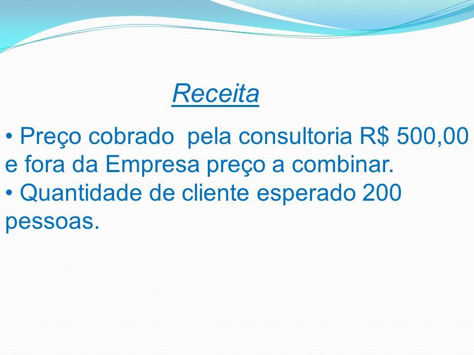 Receita Preço cobrado pela consultoria R$ 500,00 e fora da Empresa preço a combinar.