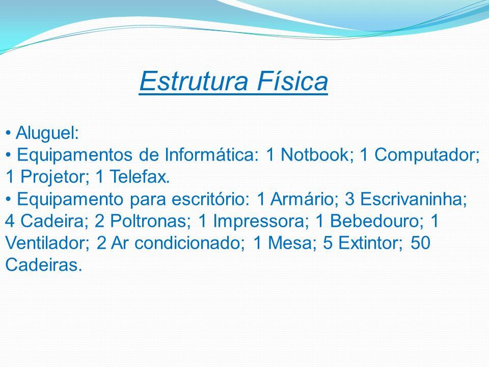 Estrutura Física Aluguel:
