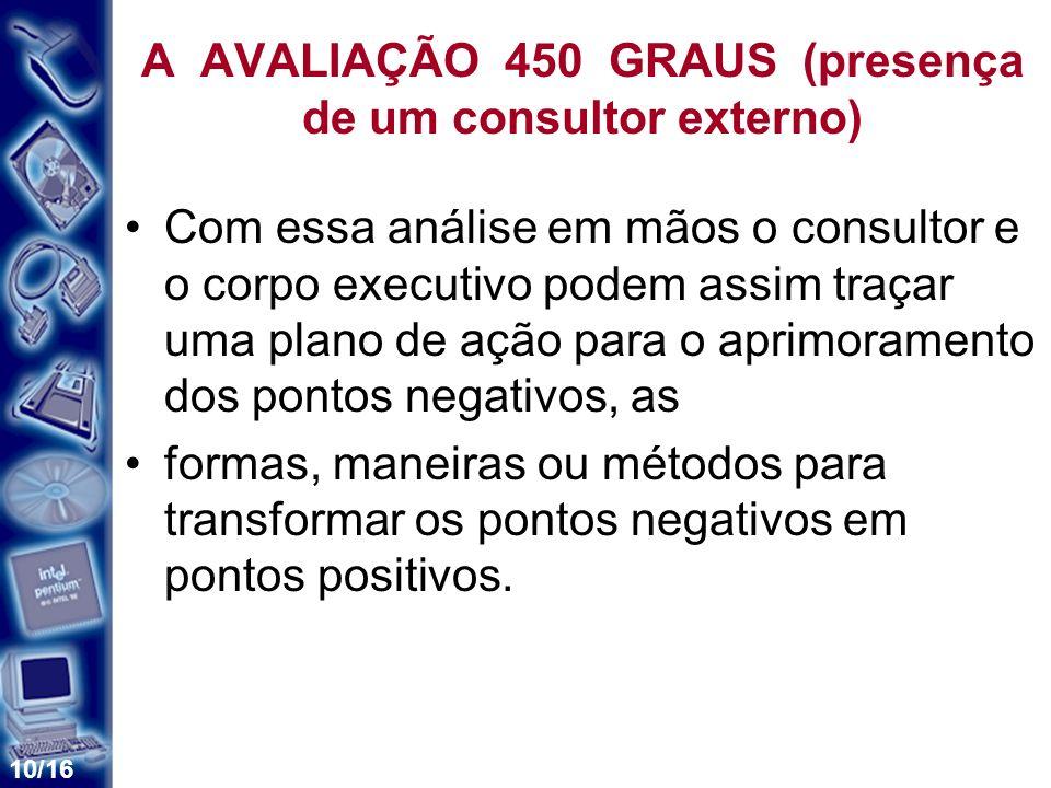 A AVALIAÇÃO 450 GRAUS (presença de um consultor externo)