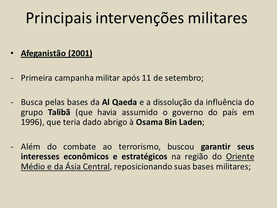 Principais intervenções militares