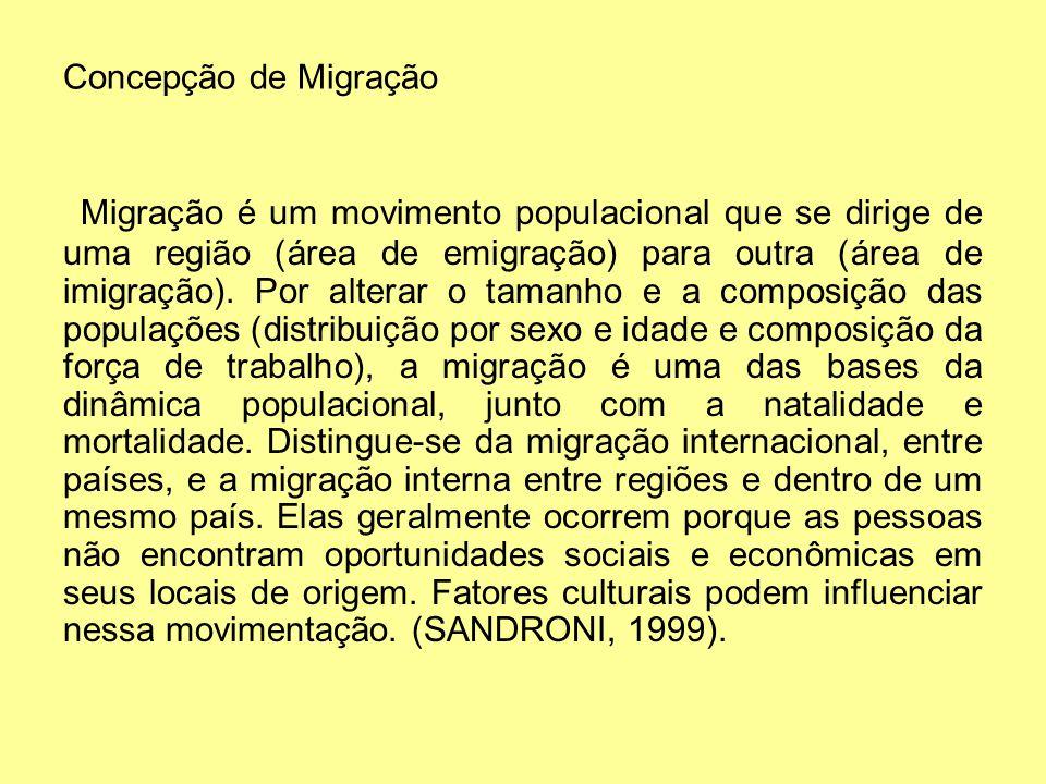 Concepção de Migração