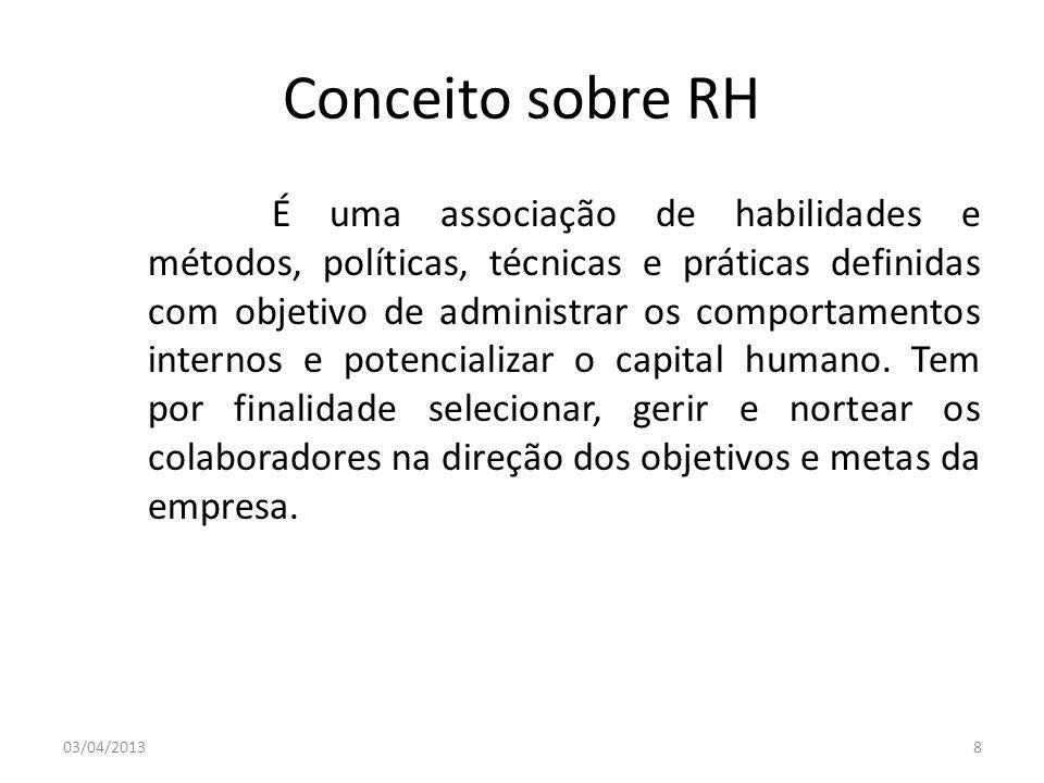 Conceito sobre RH
