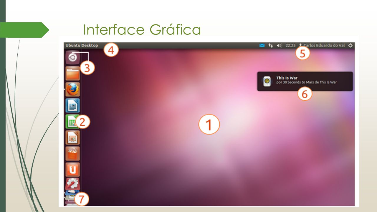 Interface Gráfica fgdfgdf