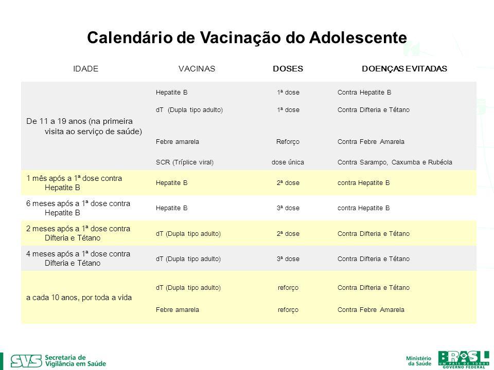 Calendário de Vacinação do Adolescente