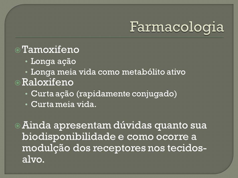 Farmacologia Tamoxifeno Raloxifeno