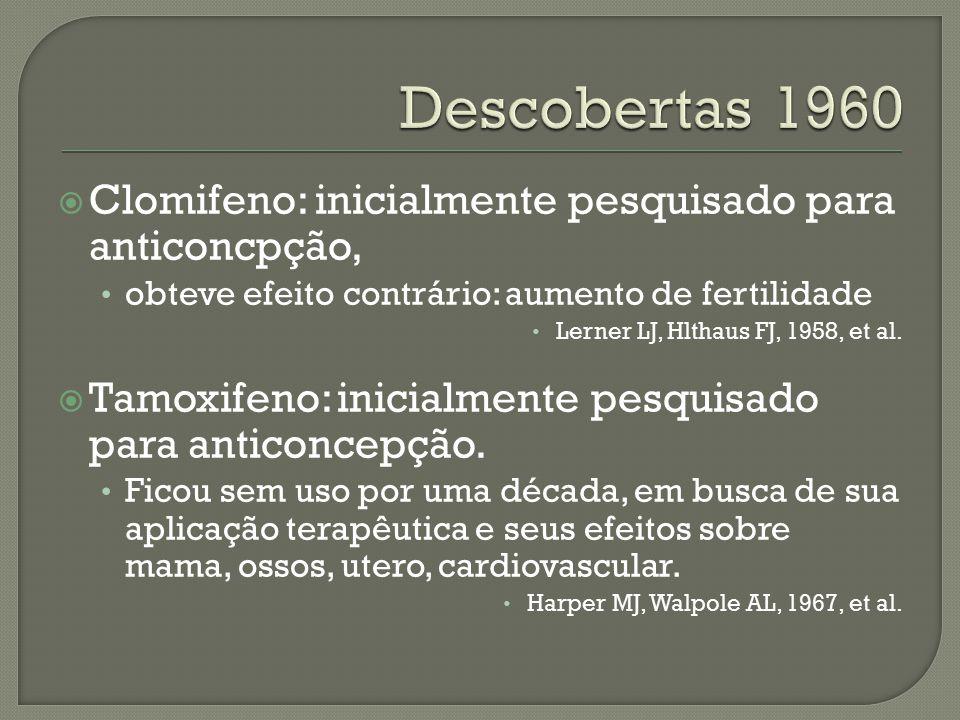 Descobertas 1960 Clomifeno: inicialmente pesquisado para anticoncpção,