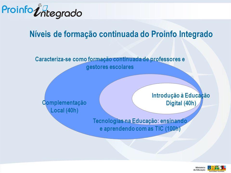 Níveis de formação continuada do Proinfo Integrado
