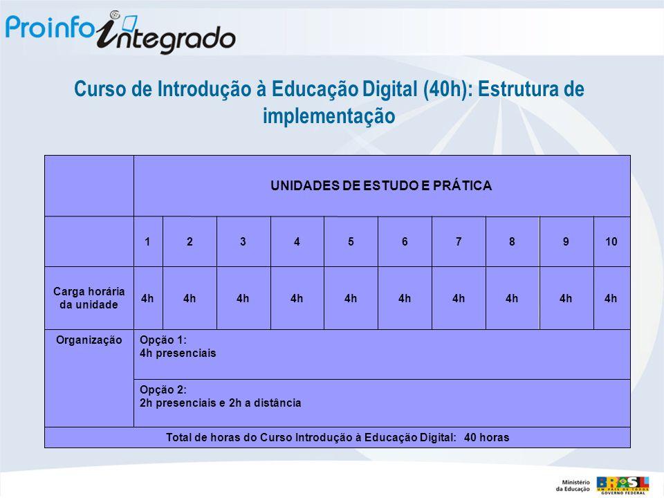 Curso de Introdução à Educação Digital (40h): Estrutura de implementação