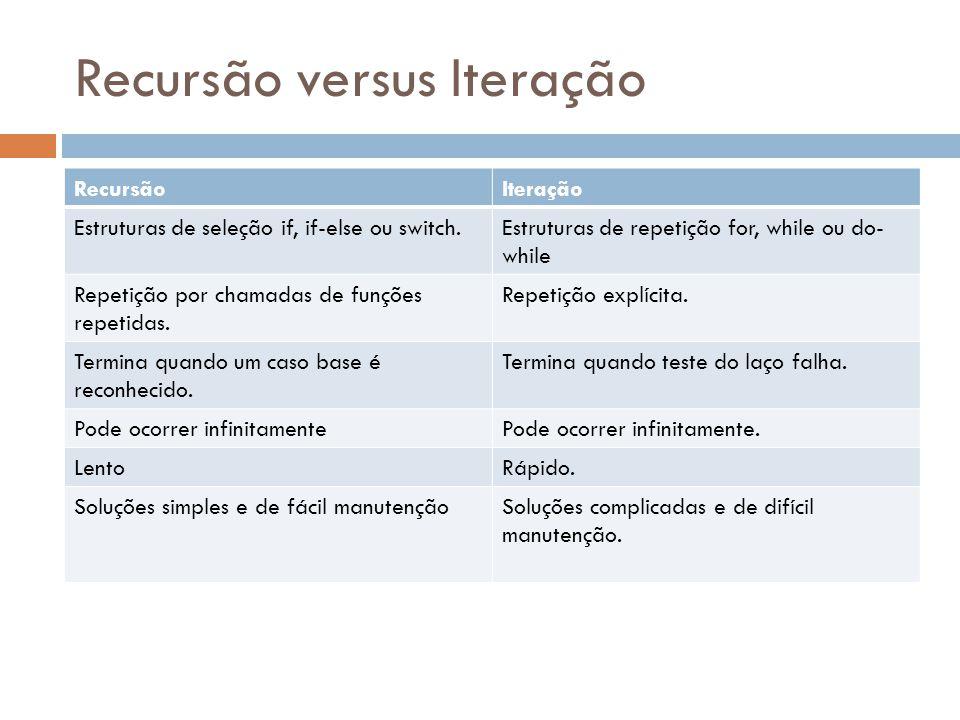 Recursão versus Iteração