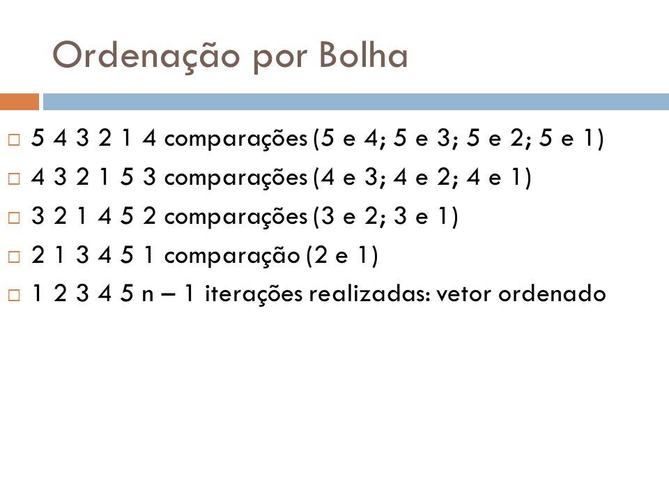 Ordenação por Bolha 5 4 3 2 1 4 comparações (5 e 4; 5 e 3; 5 e 2; 5 e 1) 4 3 2 1 5 3 comparações (4 e 3; 4 e 2; 4 e 1)