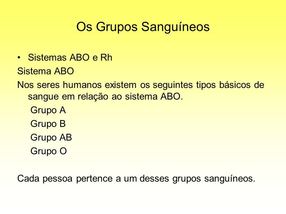 Os Grupos Sanguíneos Sistemas ABO e Rh Sistema ABO