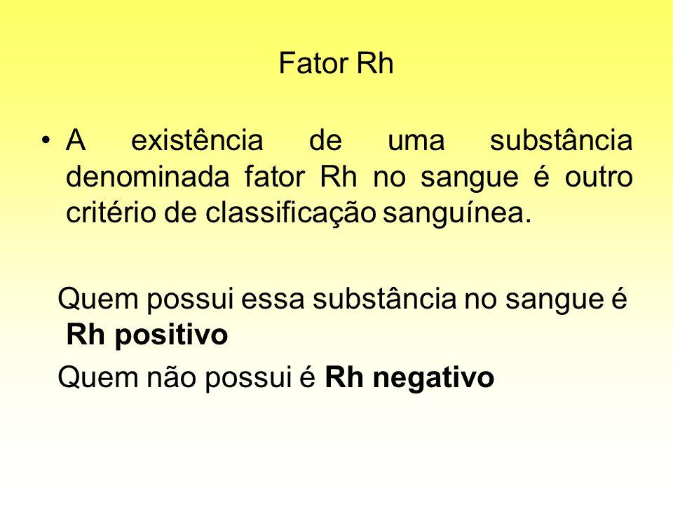 Fator Rh A existência de uma substância denominada fator Rh no sangue é outro critério de classificação sanguínea.
