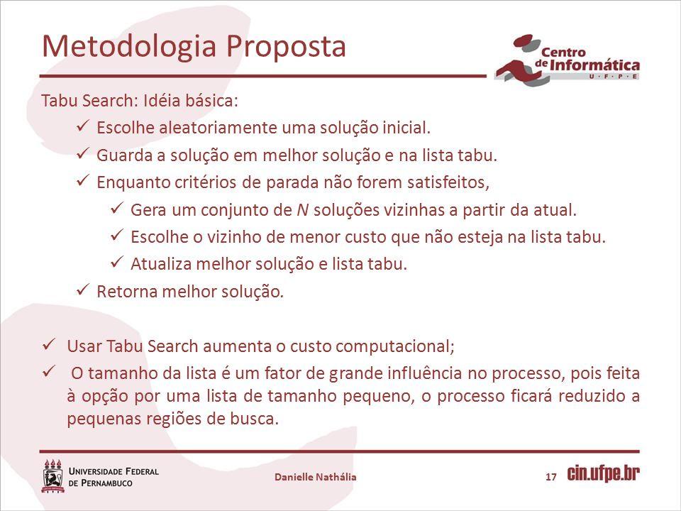 Metodologia Proposta Tabu Search: Idéia básica: