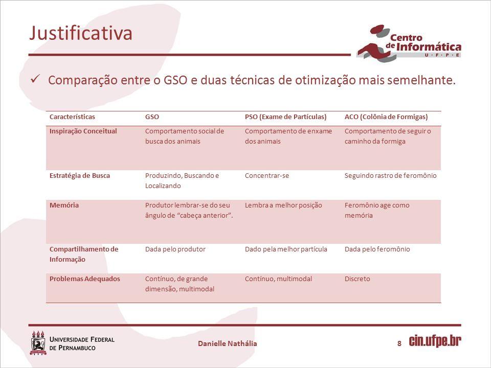 Justificativa Comparação entre o GSO e duas técnicas de otimização mais semelhante. Características.