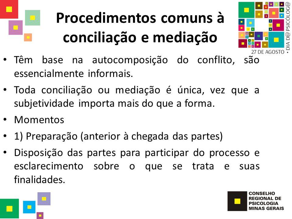 Procedimentos comuns à conciliação e mediação