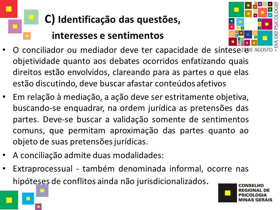 C) Identificação das questões,